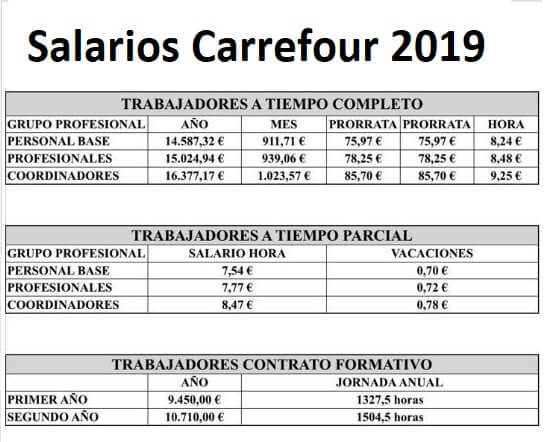 salarios carrefour 2019